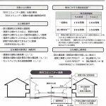 img016 150x150 - 空き家対策特別措置法の内容と与える影響