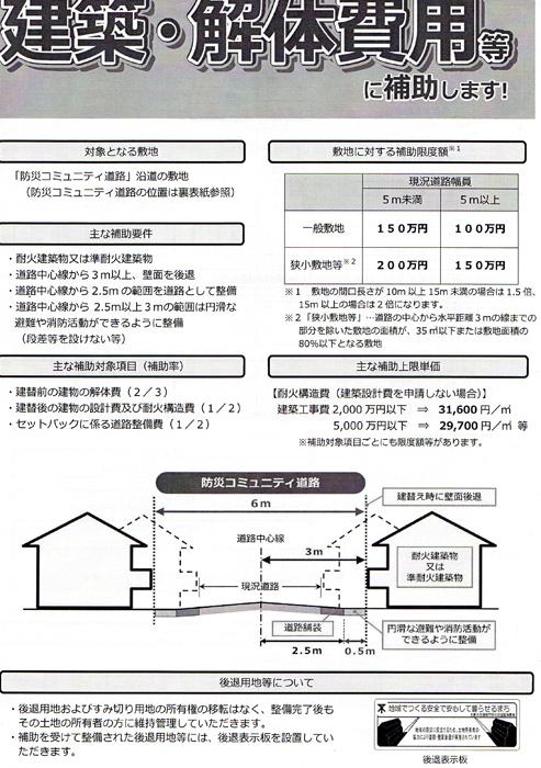 img016 - 空き家対策特別措置法の内容と与える影響