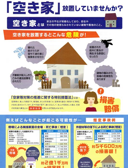 img018 - 空き家対策特別措置法の目的は?